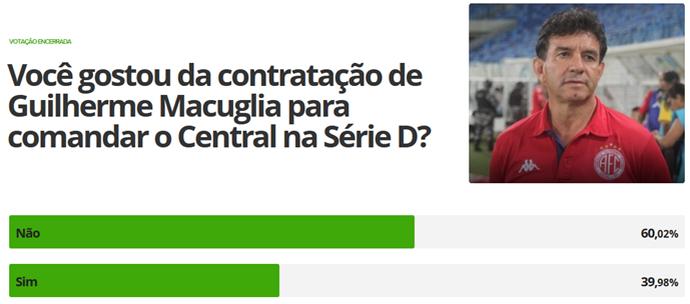 enquete guilherme macugila (Foto: GloboEsporte.com)
