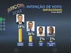 Candidatos comentam 1ª pesquisa do Ibope em Sertãozinho, SP