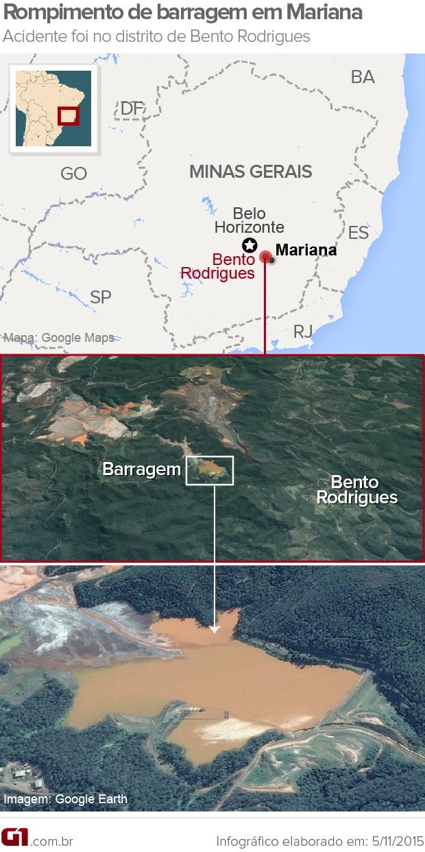barragem de Fundão que rompeu no distrito de Bento Rodrigues, Mariana (Foto: Editoria de Arte/G1)
