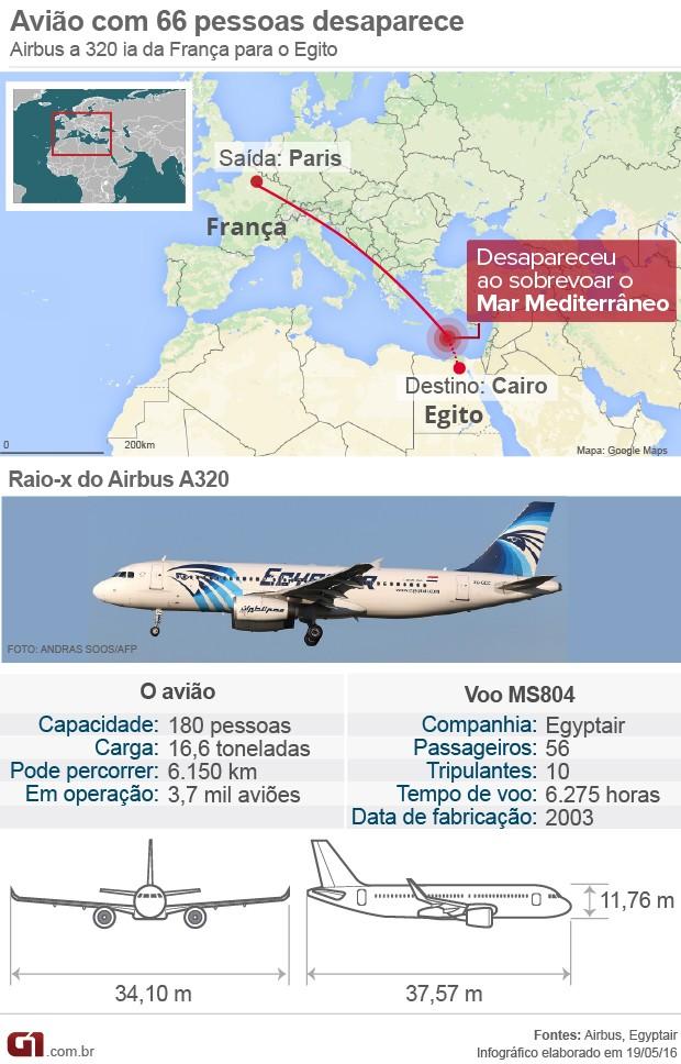 Aeronave da Egyptair desaparece em voo entre Paris e Cairo (Foto: Editoria de Arte/G1)