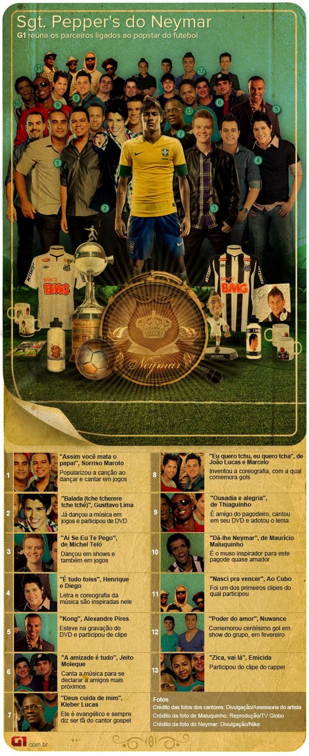 Neymar Sgt Peppers (Foto: G1)