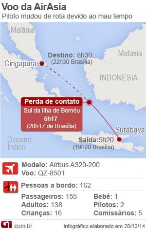 Infográfico: voo AirAsia (Foto: Arte G1)