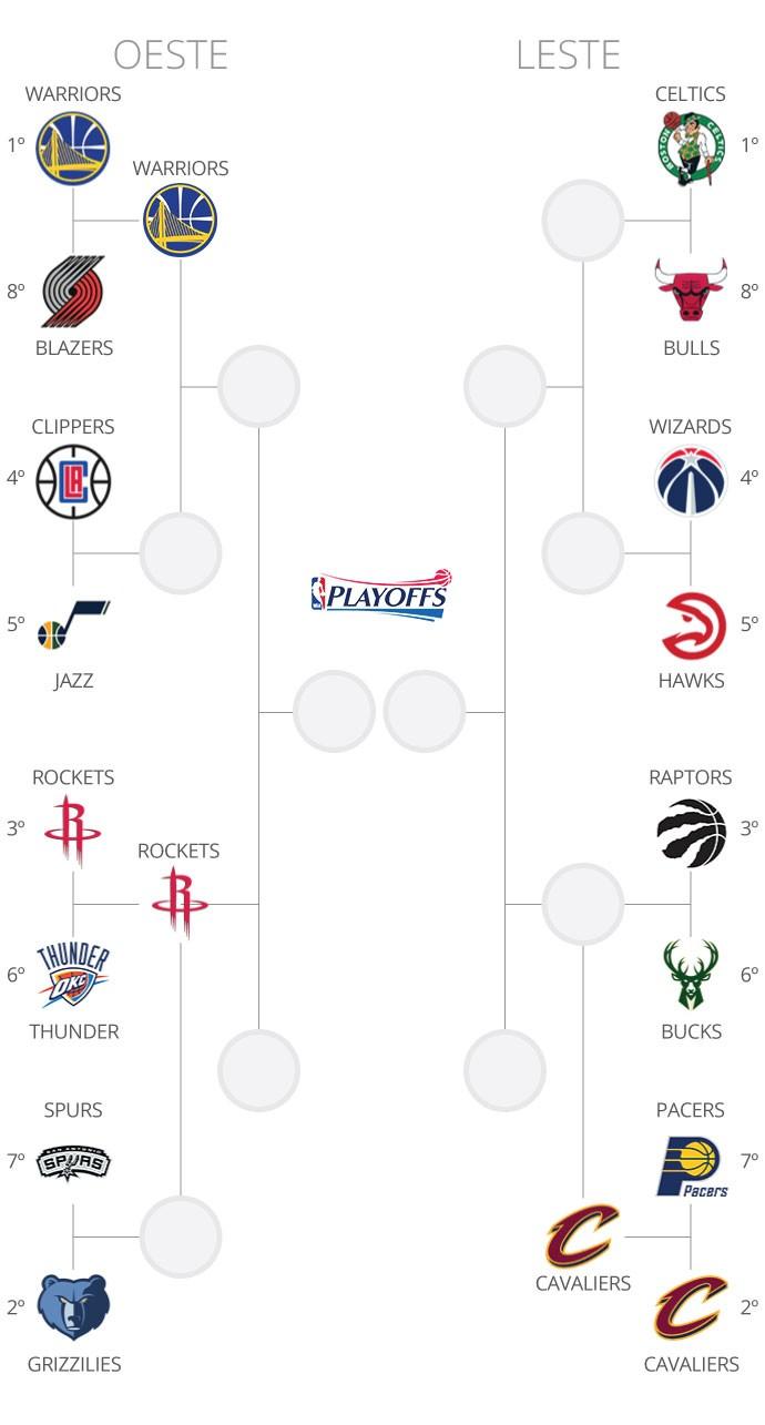 INFO - Tabela NBA Playoffs 26/04 (Foto: Editoria de Arte)
