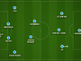 Londrina pode ter mesmo time titular pela quarta partida seguida