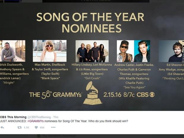 Taylor Swift e Ed Sheeran disputam Grammy de canção do ano (Foto: Reprodução/Twitter)