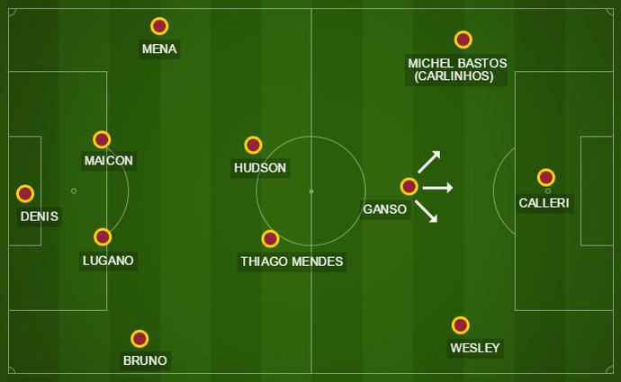 São Paulo começou o jogo no tradicional 4-2-3-1 de Bauza, com Wesley no lugar de Centurión (Foto: GloboEsporte.com)