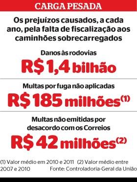 buracos (Foto: reprodução/Revista ÉPOCA)
