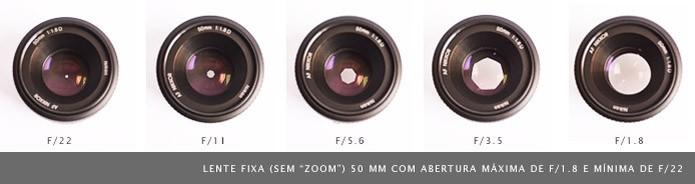 """Lentes """"50 mm f/1.8″ são consideradas claras, ou rápidas, por causa da grande abertura máxima (Foto: Adriano Hamaguchi/TechTudo)"""