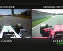 F1 2017: mais rápida já na pré-temporada