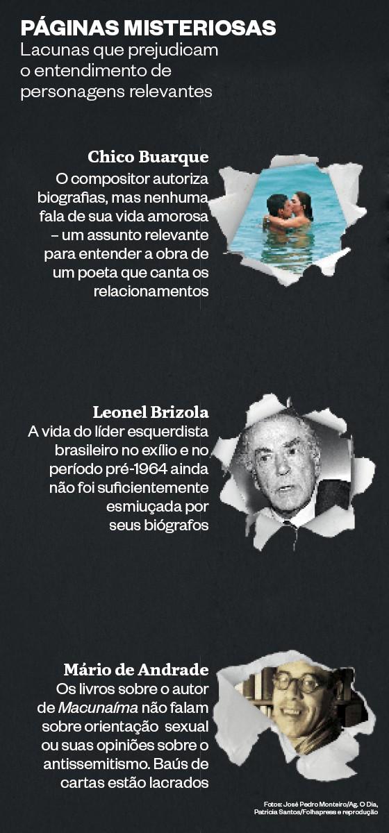 Infográfico sobre as lacunas que prejudicam o entendimento de personagens relevantes (Foto: época )
