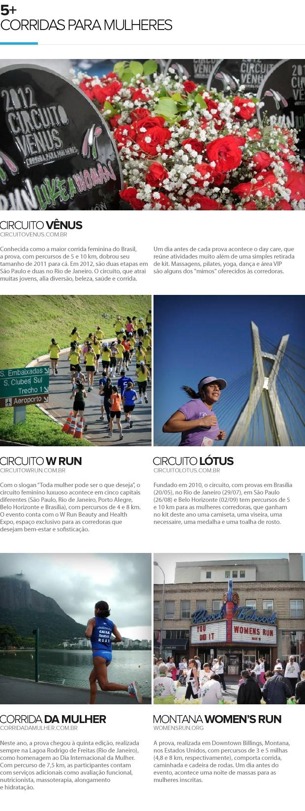 euatleta - 5+ corridas para mulheres (Foto: Editoria de Arte / GLOBESPORTE.COM)