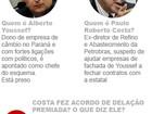 Justiça homologa primeiro acordo de delação premiada da Lava Jato