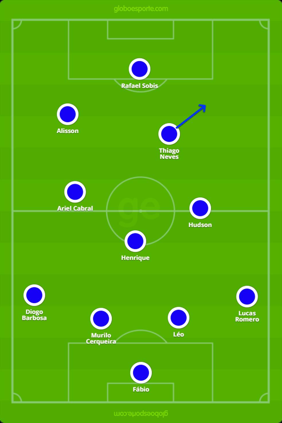 Esquema provável do Cruzeiro para encarar o Palmeiras (Foto: GloboEsporte.com)