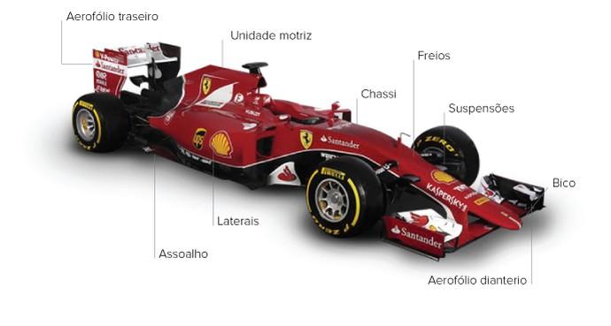 Carro da Ferrari 2 (Foto: infoesporte)