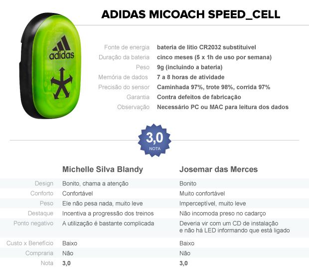 euatleta testamos adidas micoach (Foto: Editoria de Arte / GLOBOESPORTE.COM)
