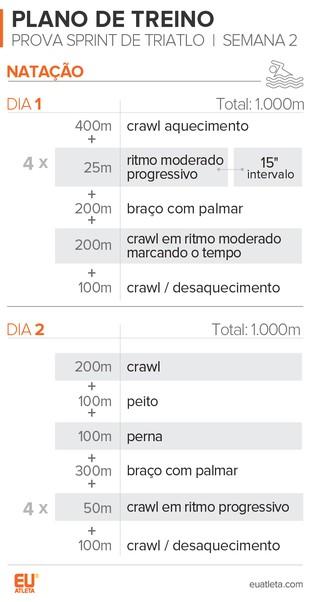 EuAtleta-Prova-Sprint-triatlo_Natação_2 (Foto: Eu Atleta | Arte Info)
