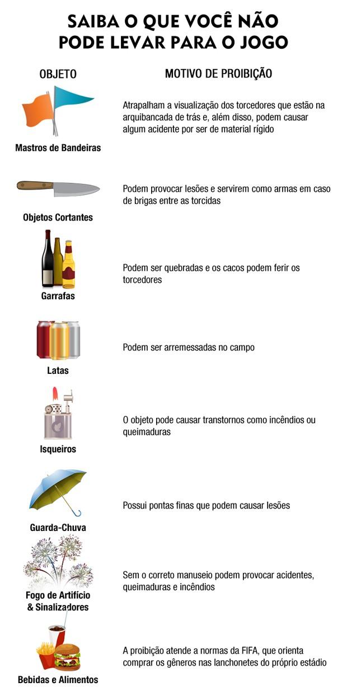 Lista de objetos proibidos para entrada no Estádio Nacional de Brasília para jogos da Copa das Confederações (Foto: Reprodução/Agência Brasília)