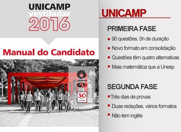 Entenda as principais características do vestibular da Unicamp (Foto: G1)