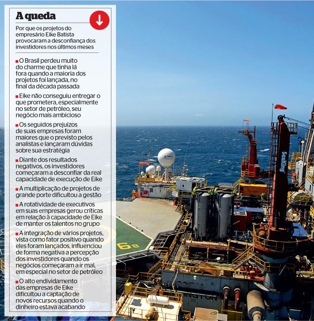 A queda (Foto: reprodução/Revista ÉPOCA)