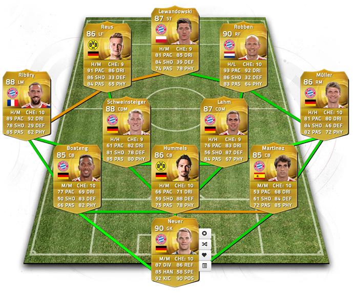 Equipe ideal do alemão tem diversos campeões mundiais (Foto: Reprodução/Murilo Molina)