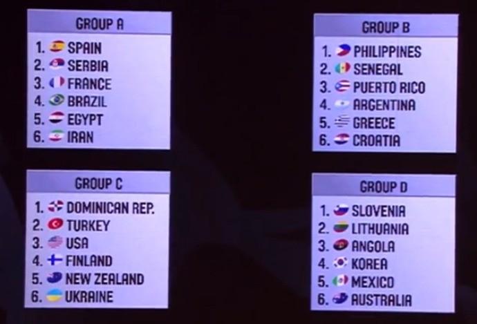 sorteio grupos mundial de basquete da espanha (Foto: Reprodução)