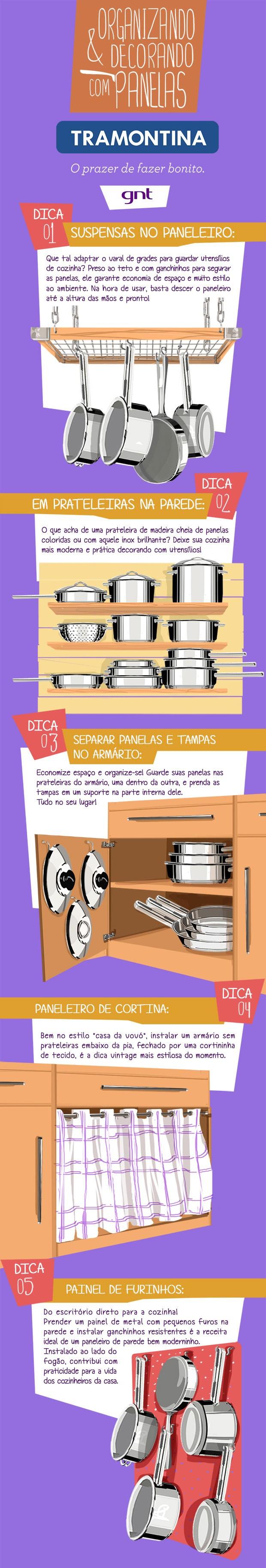 Como organizar as panelas e us-las como item de decorao na cozinha (Foto: Ilustrao / Jos Almeida)