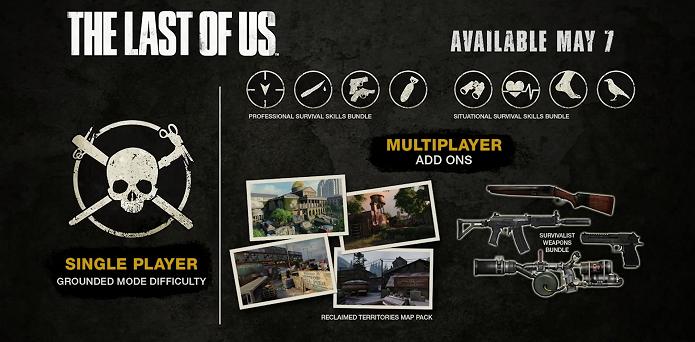 The Last of Us anunciou novidades em DLC (Foto: Divulgação/Sony)