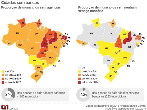 Mapa dos serviços bancários (Foto: Editoria de Arte/G1)