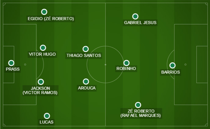 Marcelo Oliveira ainda tem dúvidas na escalação do Palmeiras (Foto: GloboEsporte.com)