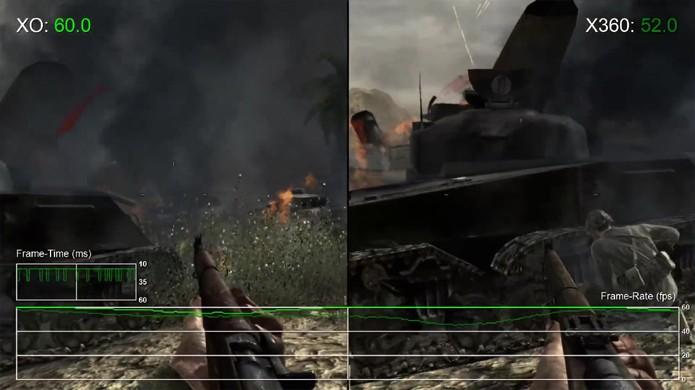 Call of Duty: World at War do Xbox 360 mantém uma taxa de quadros maior em sua versão retrocompatível do Xbox One (Foto: Reprodução/YouTube)