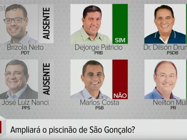 Candidato São Gonçalo (Foto: Reprodução/TV Globo)