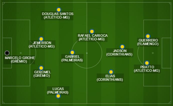 seleção primeiro turno Júnior (Foto: Arte: GloboEsporte.com)