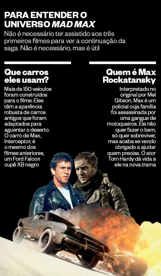 Dicas sobre o universo Mad Max  (Foto: Divulgação (3) e Jasin Boland (2))