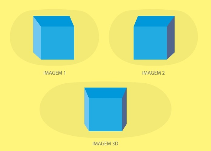 Formação de uma imagem 3D (Reprodução: Danilo de Almeida)