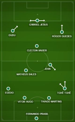 Formação do Palmeiras no primeiro tempo da partida contra o Fluminense (Foto: GloboEsporte.com)
