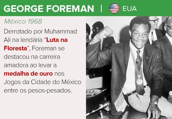 George Foreman, cartela lendas do boxe (Foto: GloboEsporte.com)