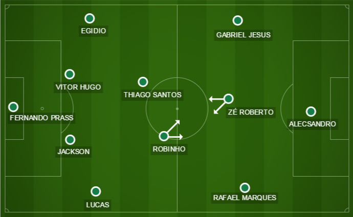 Palmeiras terá mudanças para enfrentar o Figueirense no sábado (Foto: Reprodução)
