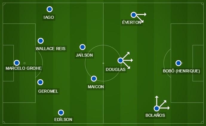Roger esquema Grêmio (Foto: Reprodução)