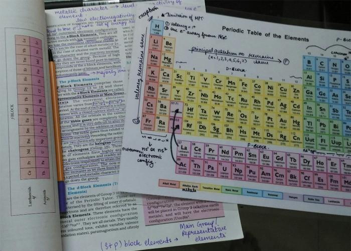 Cientistas japoneses querem criar um novo elemento da tabela periódica
