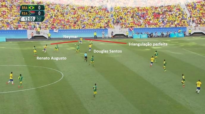 Renato Augusto e Neymar se aproximam e deslocamento de Douglas garante jogada para o Brasil (Foto: Reprodução)