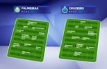 Jaime Júnior elogia quarteto ofensivo do Cruzeiro