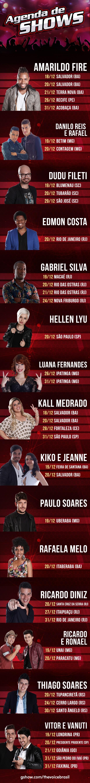 Agenda de shows dezembro (Foto: The Voice Brasil)