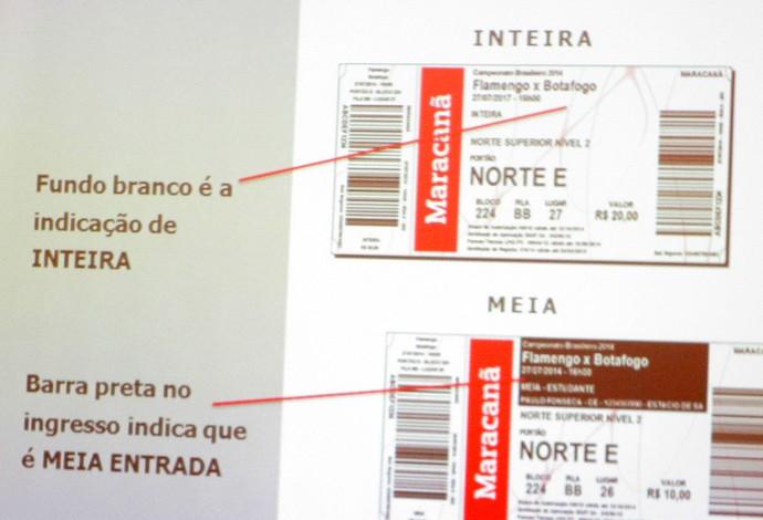 modelo ingressos maracanã (Foto: Marcelo Baltar)