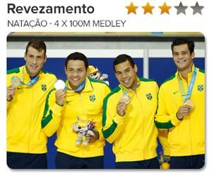 Peso do Ouro - Revezamento - Natação - 4 x 100m medley (Foto: GloboEsporte.com)
