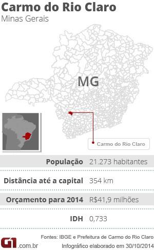 Ficha - especial seca - Carmo do Rio Claro (Foto: G1)