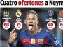 Rivais de Manchester oferecem os salários mais altos a Neymar, diz jornal