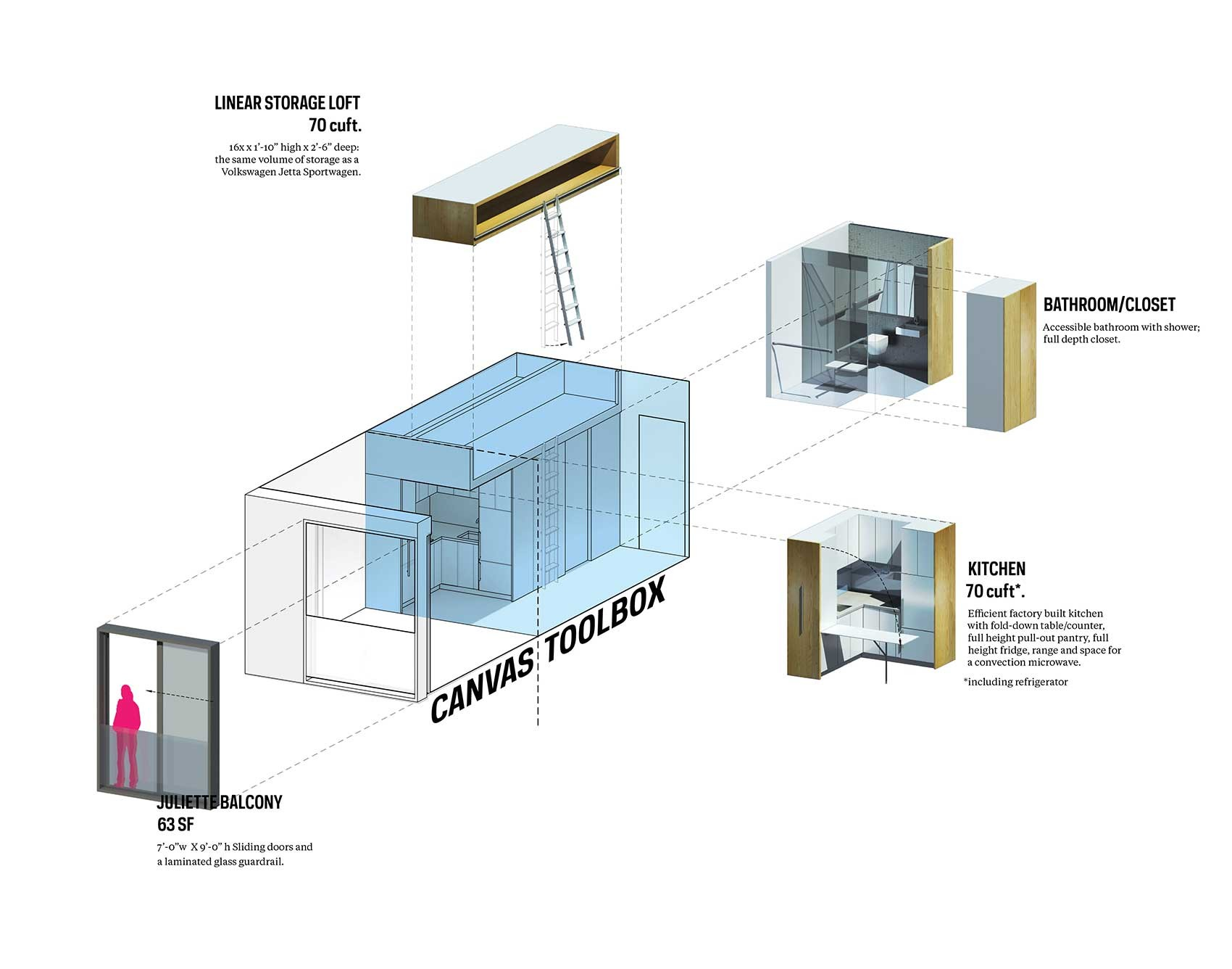 Apartamentos de 23 m viram alternativa para morar em ny for Apartment design process