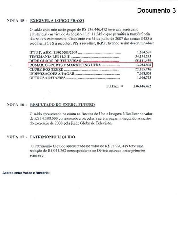 Documento Vasco 3 (Foto: GloboEsporte.com)