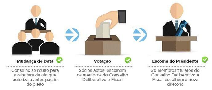 Eleição Parnahyba (Foto: Adelmo Paixão)