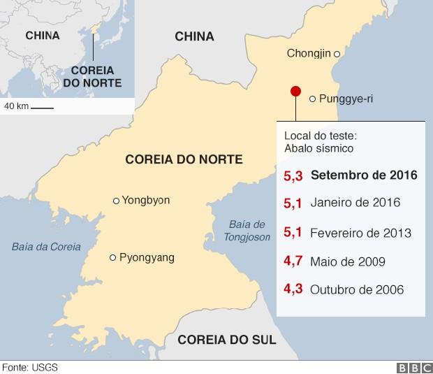 Estimativas da potência da explosão desse quinto teste ainda não são precisas (Foto: BBC)